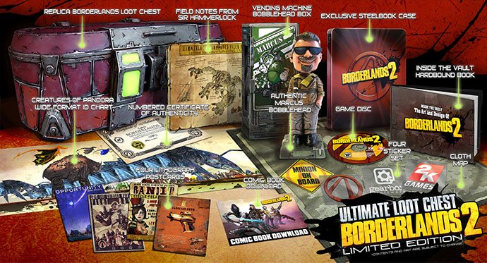 Borderlands 2 Ultimate Loot Chest Edition